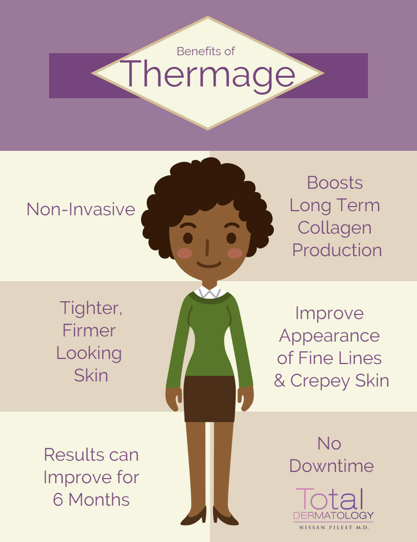 Benefits of Thermage Body Contouring Treatments