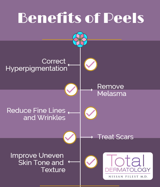 BenefitsofPeels